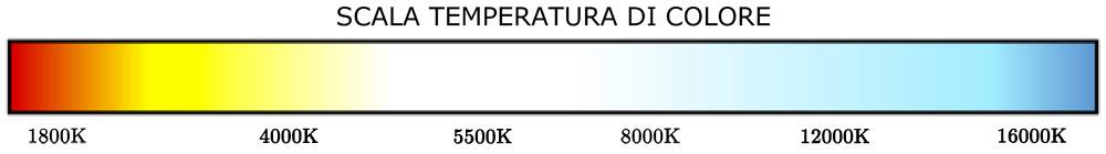 Temperatura Colore °K